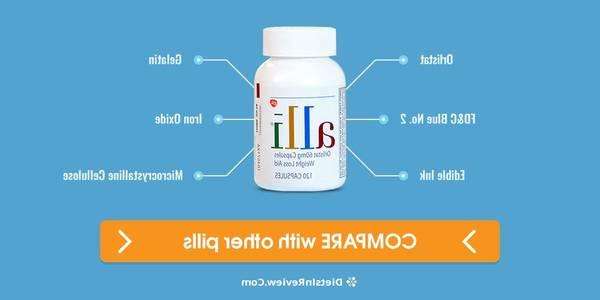 orlistat 60 mg canada