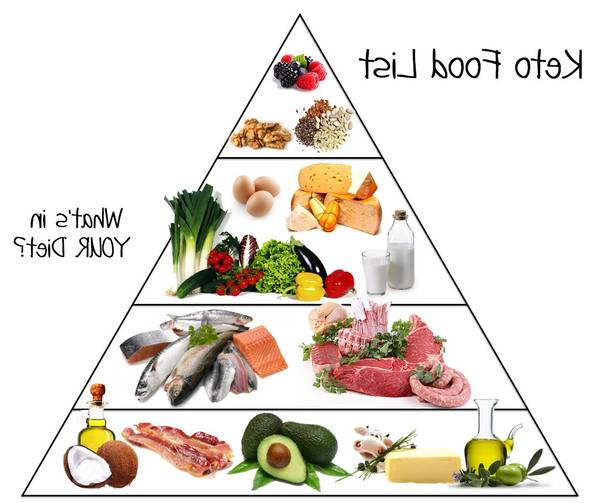 jennifer keto diet