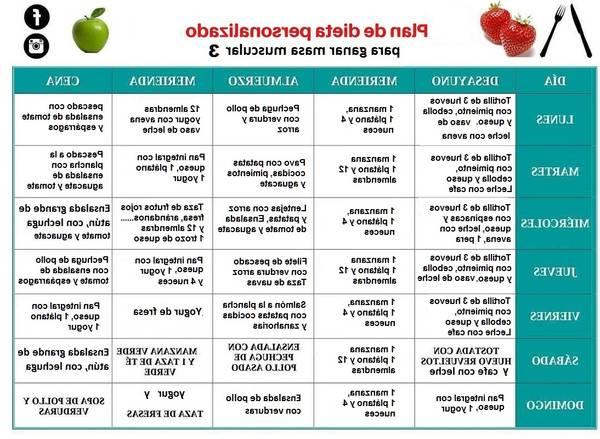 dieta para subir masa muscular limpia