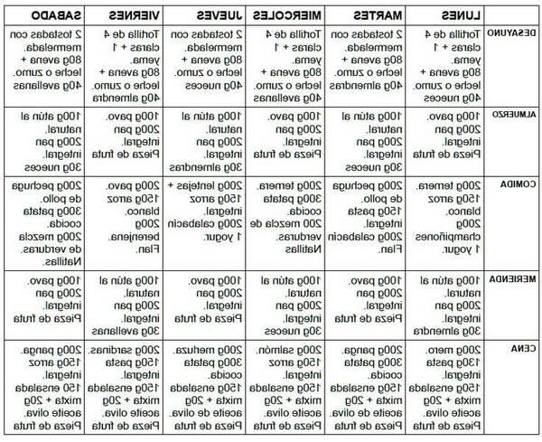 tabla de ejercicios para ganar masa muscular mujeres