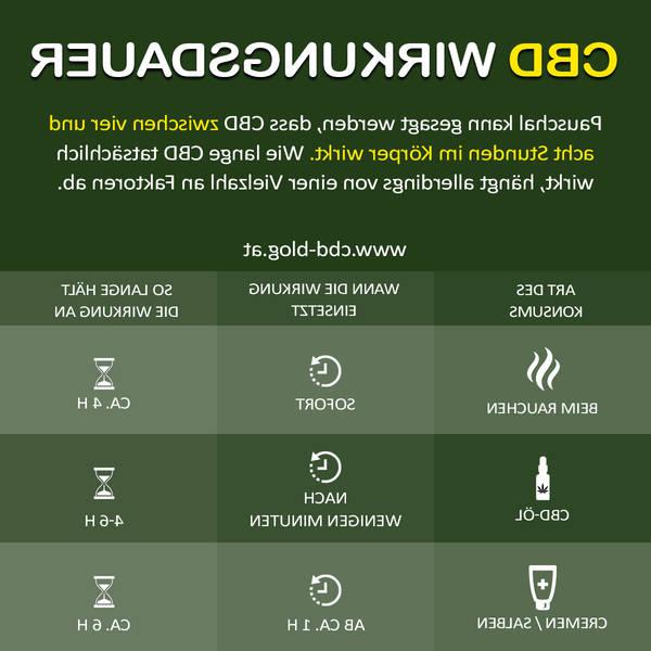 cbd oil drops